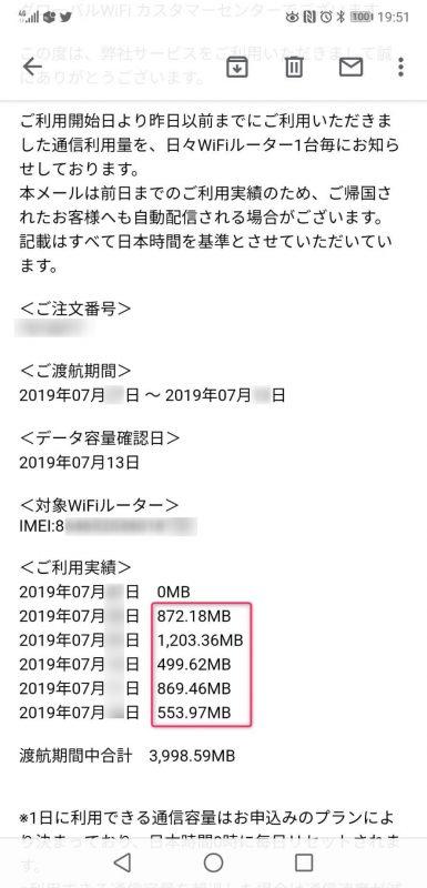 グローバルWi-Fi 通信利用料のメール画像