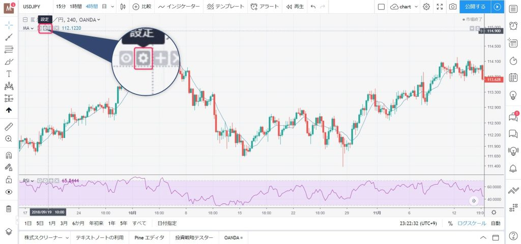 トレーディングビュー(Trading View)でテクニカル分析機能を使う5