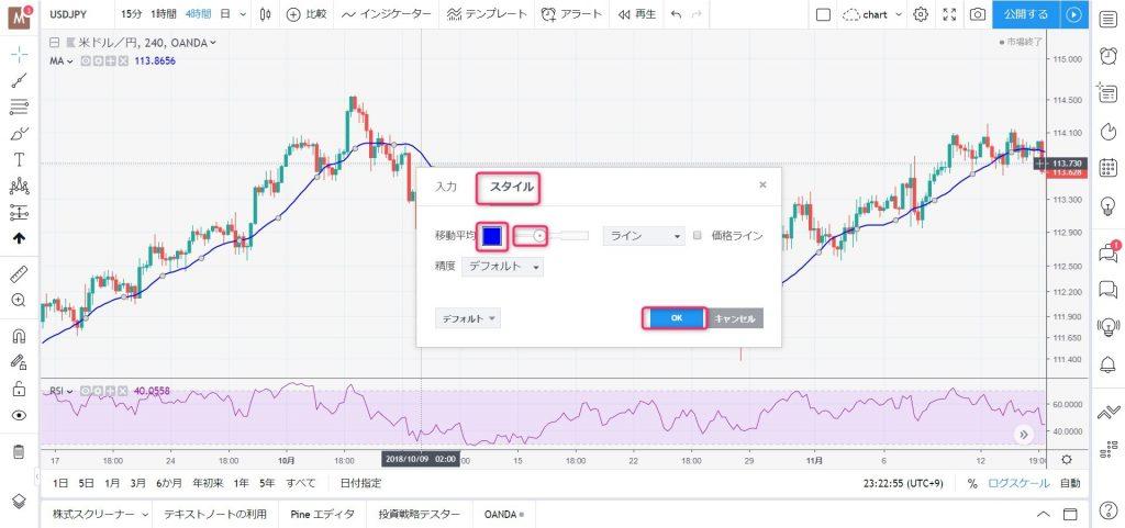 トレーディングビュー(Trading View)でテクニカル分析機能を使う7