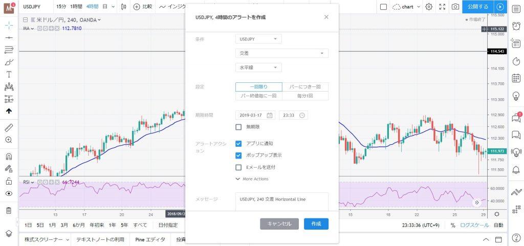 トレーディングビュー(Trading View)でラインやインジケーターに通知を設定する方法4