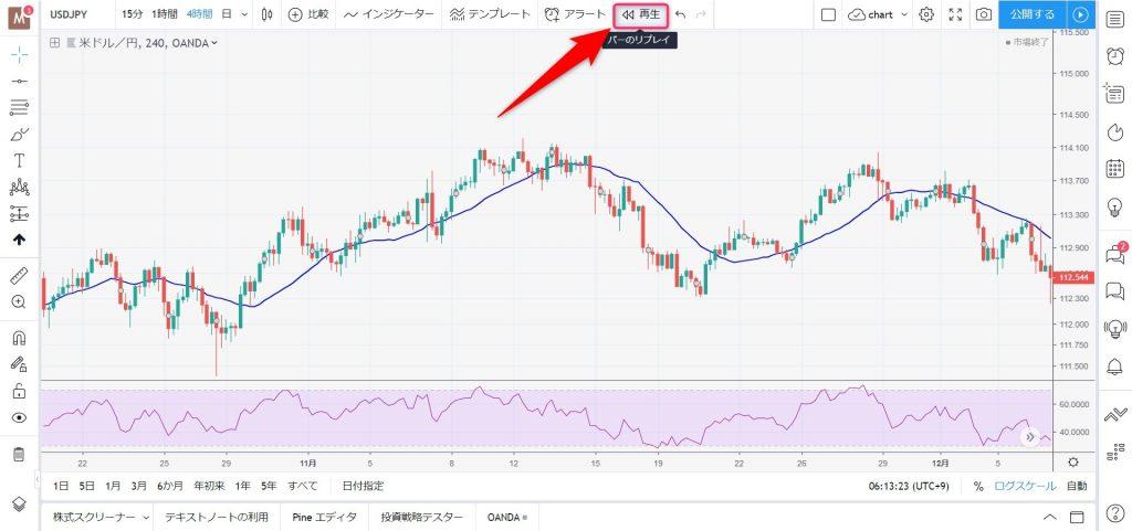 トレーディングビュー(TradingView)|過去チャートのリプレイ方法
