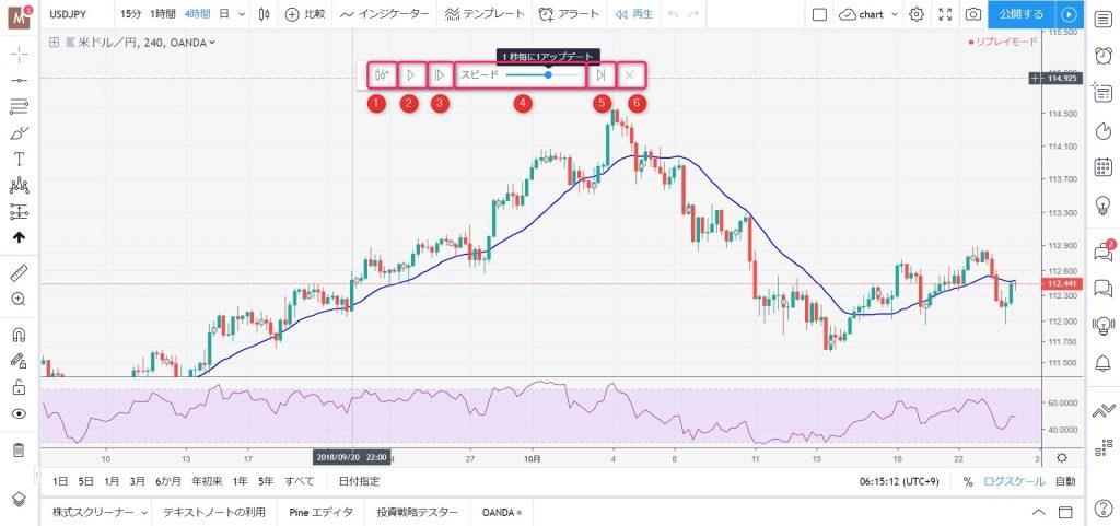 トレーディングビュー(TradingView)|過去チャートのリプレイ方法3