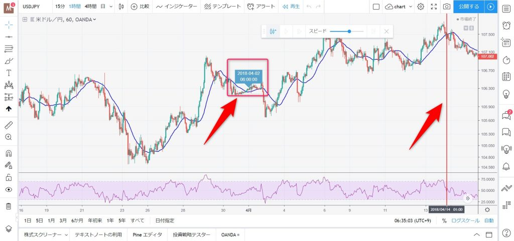 トレーディングビュー(TradingView)|過去チャートのリプレイ方法5