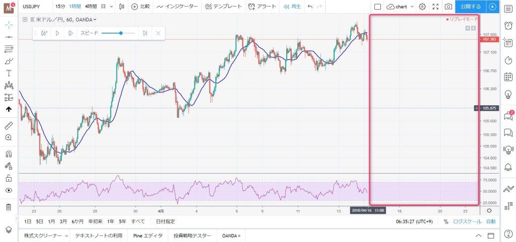 トレーディングビュー(TradingView)|過去チャートのリプレイ方法6