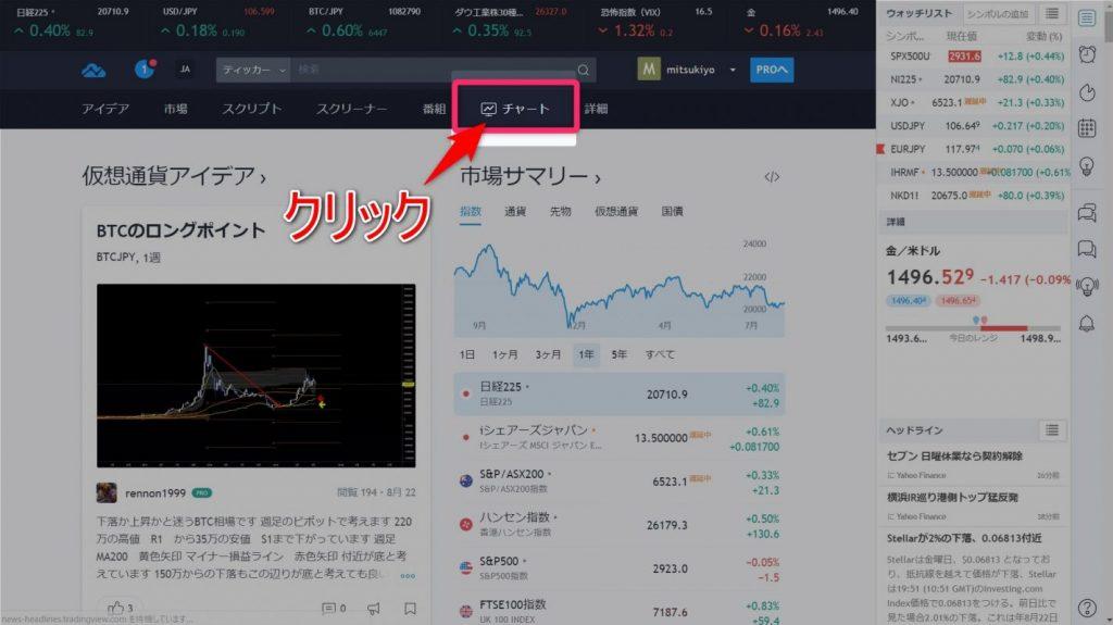 トレーディングビュー(Trading View)でチャートを開く方法