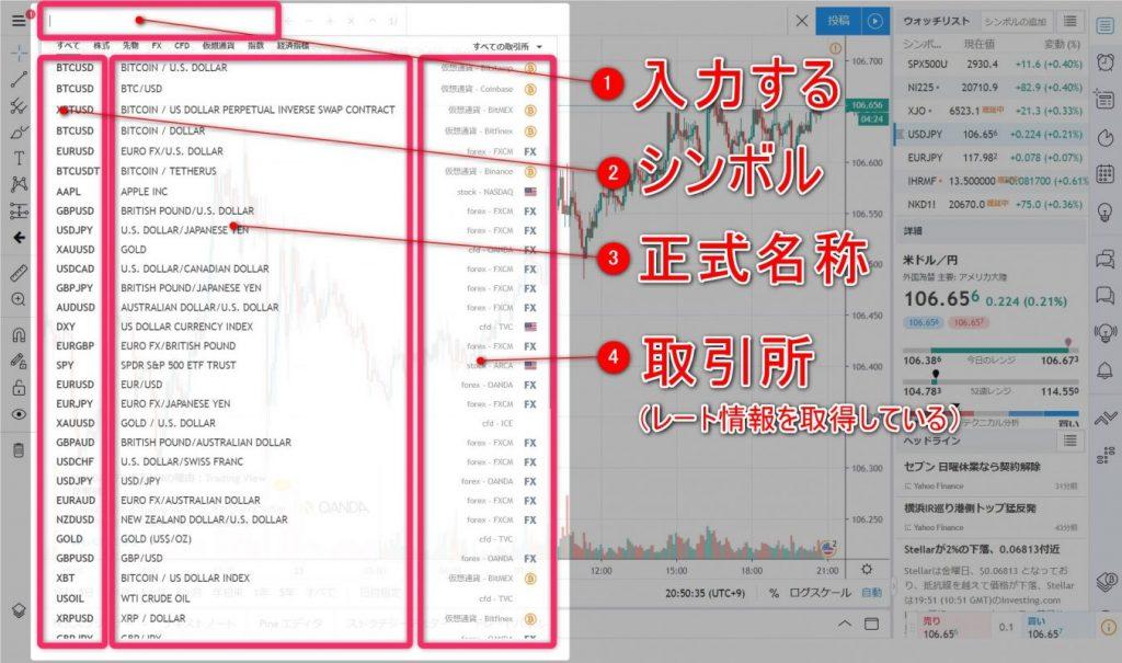 トレーディングビュー(Trading View)で通貨ペアを表示する方法_ティッカー(シンボル)を選ぶ
