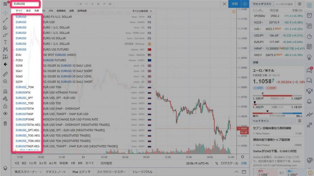 トレーディングビュー(Trading View)で通貨ペアを表示する方法