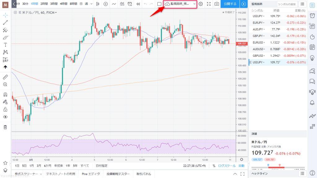 トレーディングビュー(Trading View) でチャートレイアウトを複数使い分ける方法4