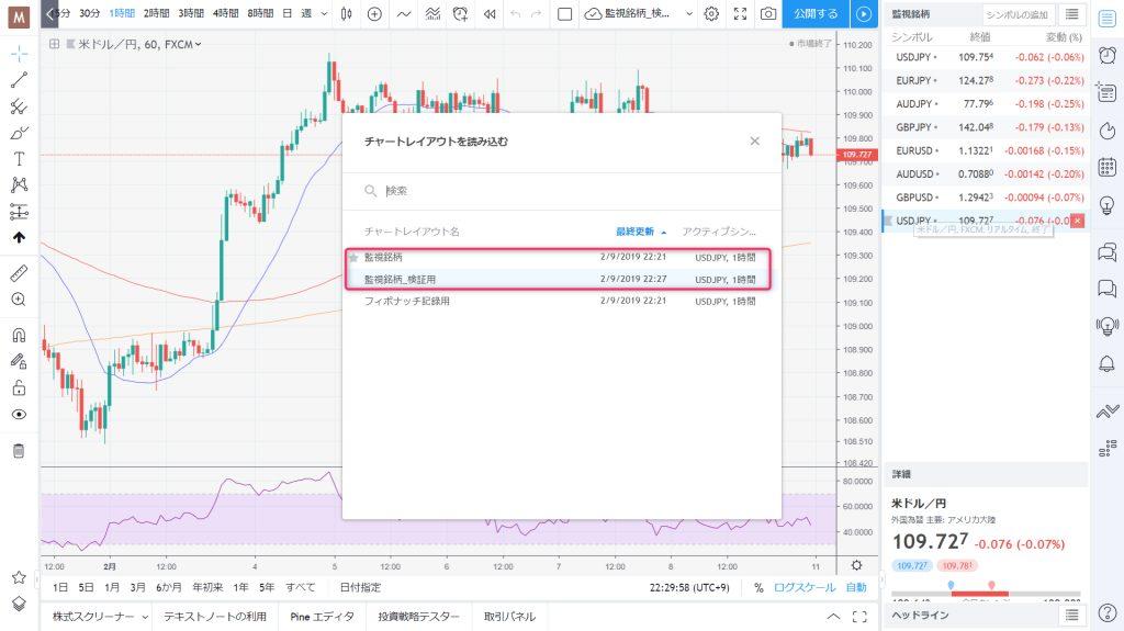 トレーディングビュー(Trading View) でチャートレイアウトを複数使い分ける方法6