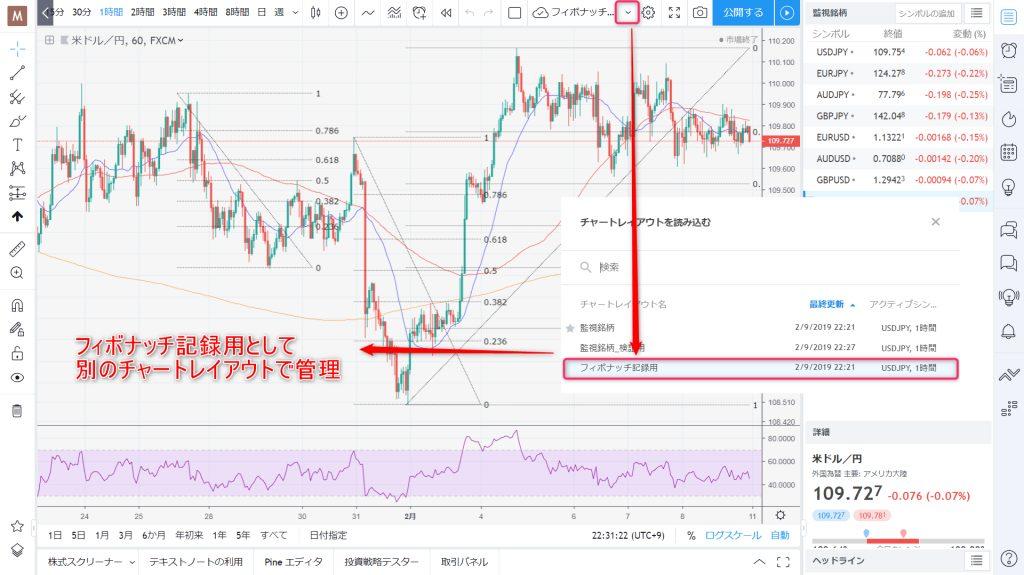 トレーディングビュー(Trading View) でチャートレイアウトを複数使い分ける方法7