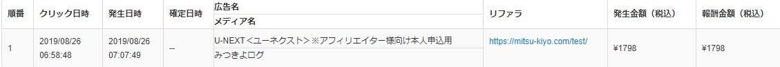 Link-A セルフアフィリエイト