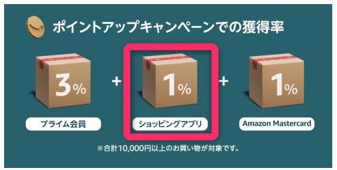 ブラックフライデーおすすめ活用法①|Amazon公式のスマホアプリで購入する(+1%)