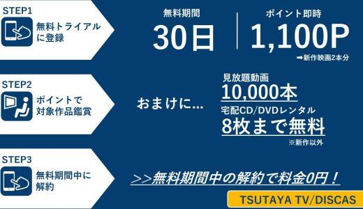 TSUTAYA TV DISCAS 無料トライアル利用方法図_20191130