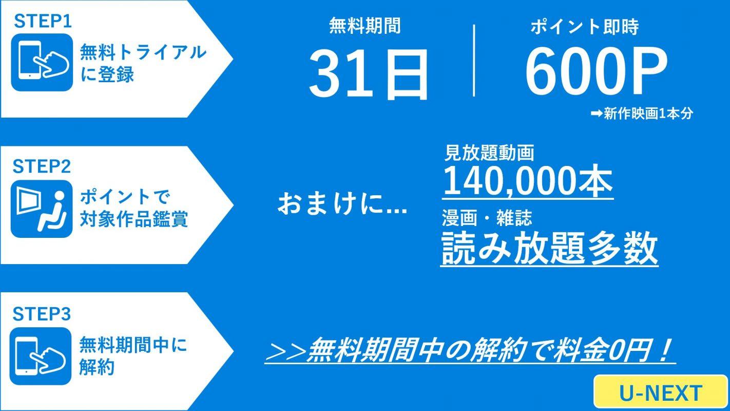 U-NEXT 無料トライアル利用方法図_20191130