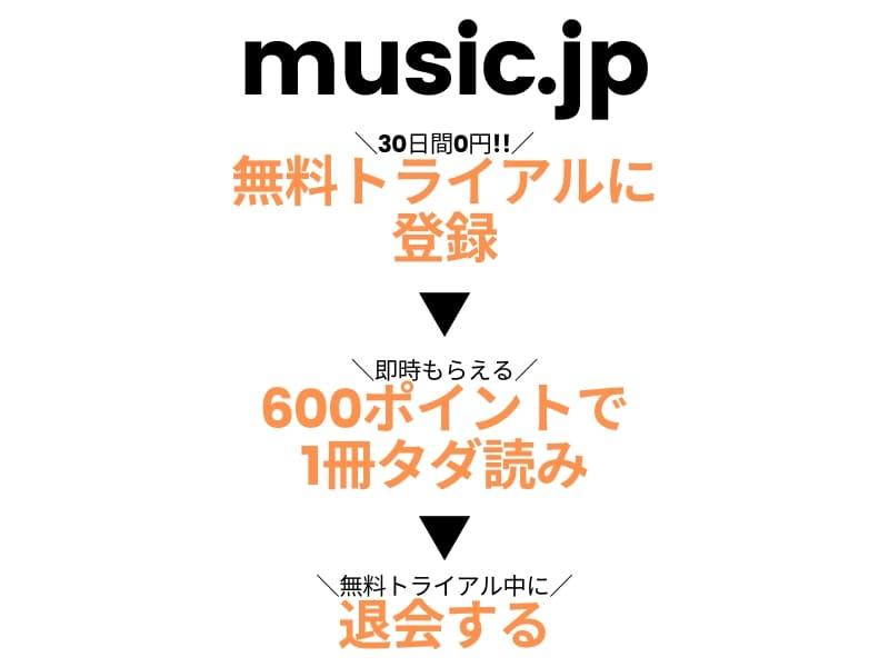 music.jpで鬼滅の刃の漫画を1冊無料で読む